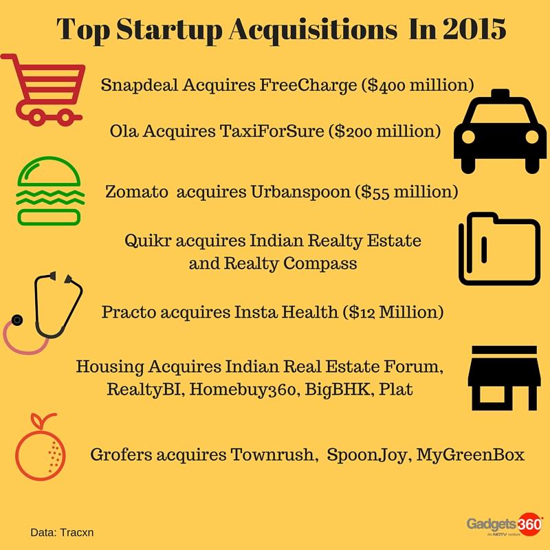 2015_acquisitions_ndtv_infograph.jpg