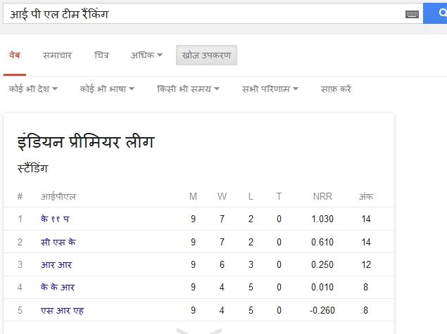 IPL_Hindi_score.jpg