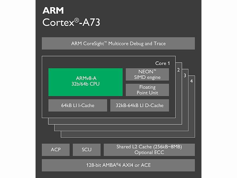 arm_cortex_a73.jpg