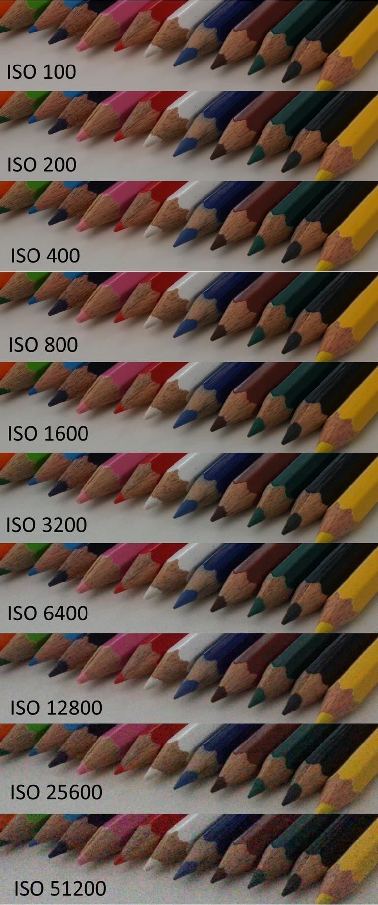 ISO_test_Sony_A6300.jpg
