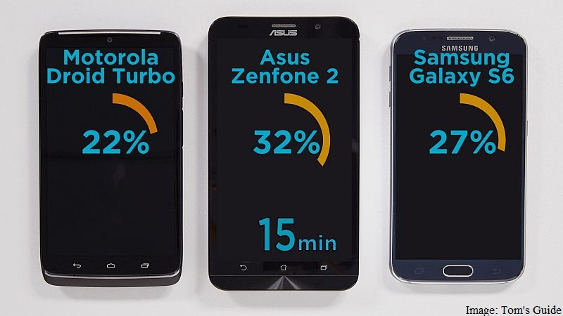 Test Identifies Fastest and Slowest Charging Smartphones