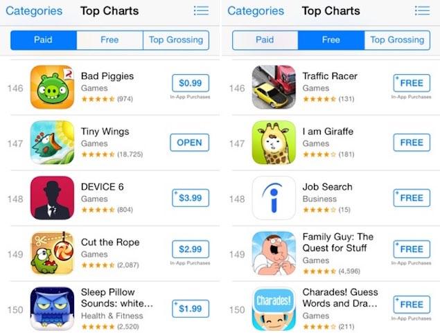 app_store_charts_apple.jpg