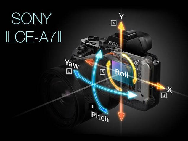 Getting Serious About Photography? Don't Buy a DSLR