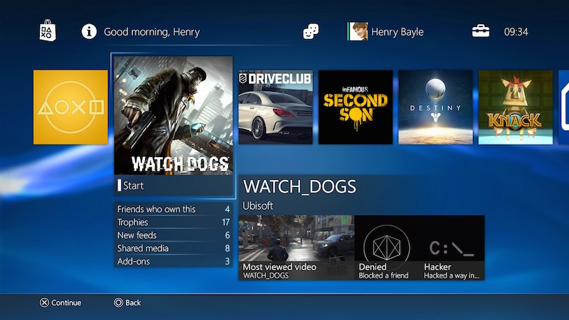 will ps4 pro download games in rest mode