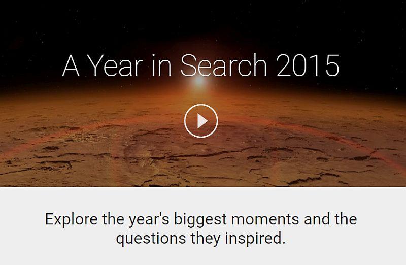 Flipkart, Sunny Leone, Yu Yureka Top Google India 2015 Search Charts
