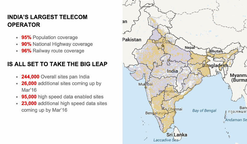 Airtel's New Interactive Map Shows the Network Coverage in Your Area