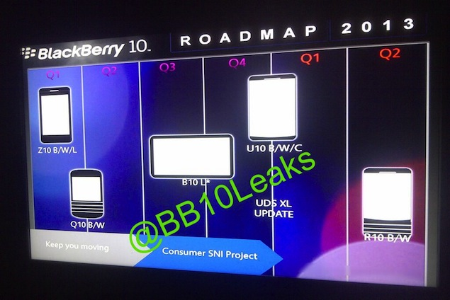 BlackBerry 10 'leaked roadmap' indicates tablet, other BB10 devices coming this year (Update: April Fool's prank)