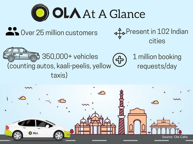 Uber Vs Ola In India How Do They Stack Up Ndtv Gadgets360 Com