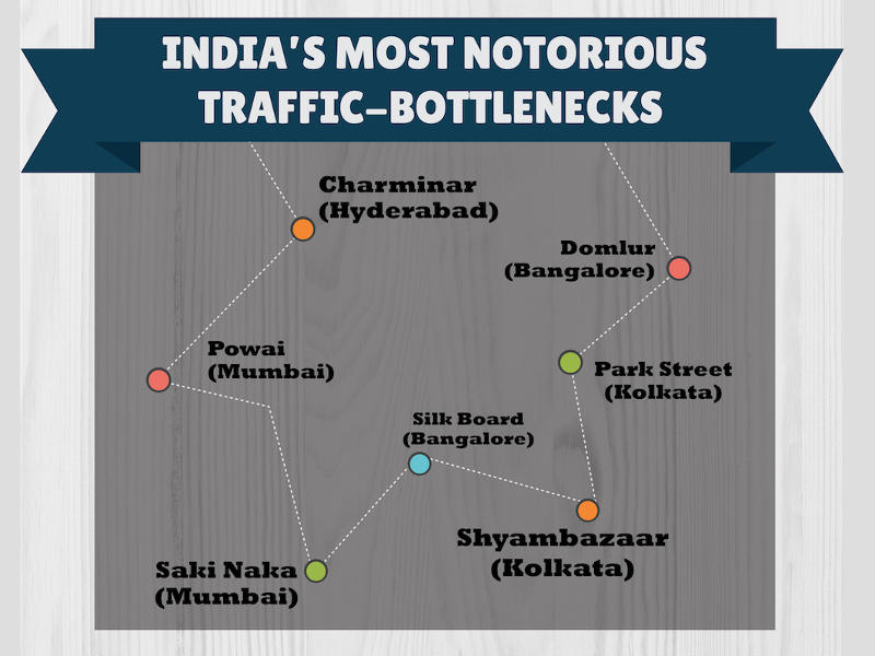 The 7 Worst Traffic Bottlenecks in India, According to Ola