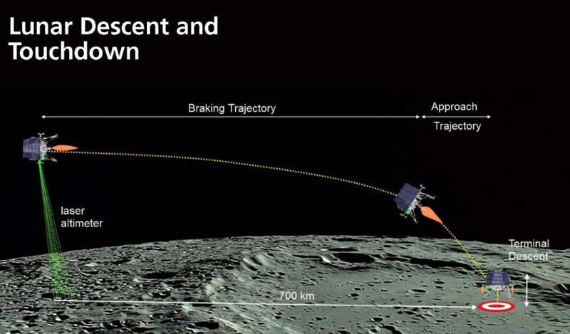 TeamIndus_Lunar_Touchdown.jpg
