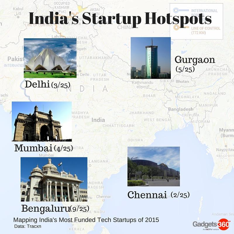 Tracxn_India_startuphotspots3.jpg