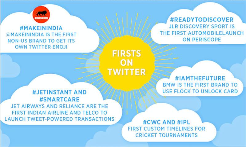 Twitter_firsts_2015.jpg