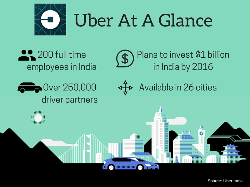 uber driver care number kolkata