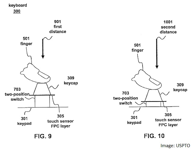 Apple Granted Patent For Fusion Keyboard With Multi Touch Input