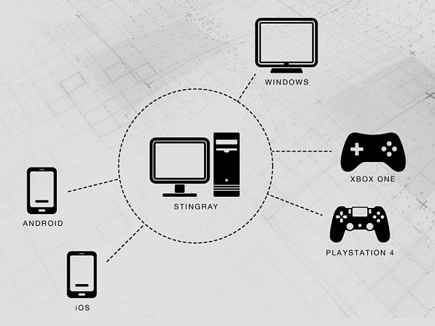 Autodesk Unveils Stingray 3D Game Engine With Multi-Platform Testing