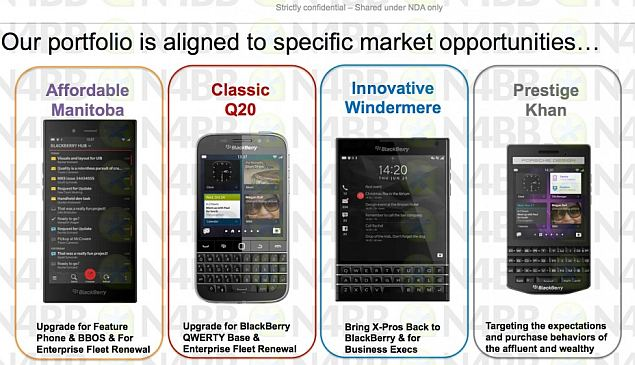 blackberry_roadmap_market_segments_leaked_n4bb.jpg