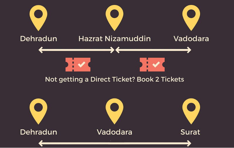 Need a Confirmed Train Ticket? This Startup's Nifty Hack Can Help