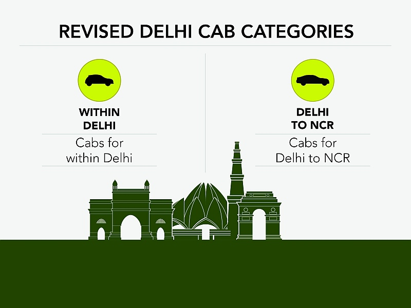 Ola Switches to CNG-Only Cabs in Delhi Following High Court Order