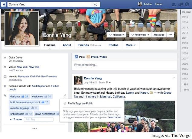 फेसबुक टैग क्या है? टैग रिव्यू और अन्य फेसबुक टैग सेटिंग के बारे में जानें