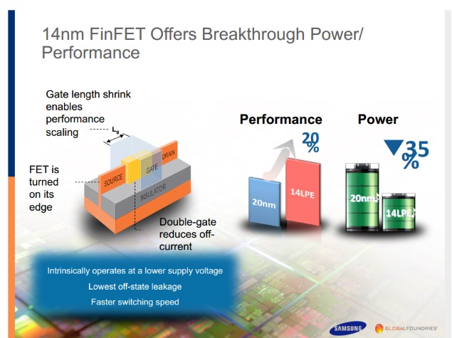Samsung Kicks Off 14nm FinFET Fabrication With New Exynos 7 Octa