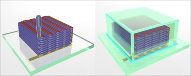 3D-printed lithium-ion micro-batteries developed