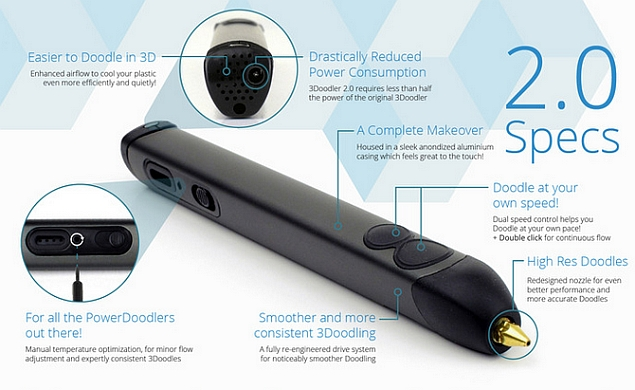 The 3Doodler Is Back on Kickstarter With a New and Improved Model