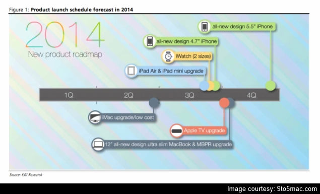 Apple rumoured to be readying budget iMac, thinner MacBook Air for WWDC debut