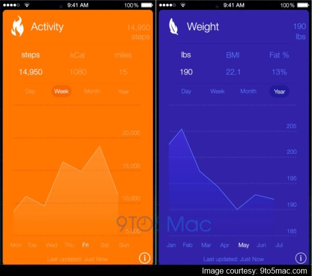 Apple_healthbook_activity_9to5mac.jpg