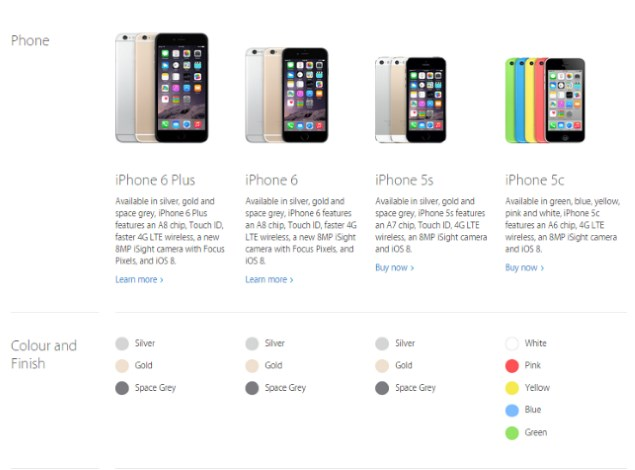 iPhone 6 Price Good News for Heavy Users but iPhone 6 Plus Price Disappoints