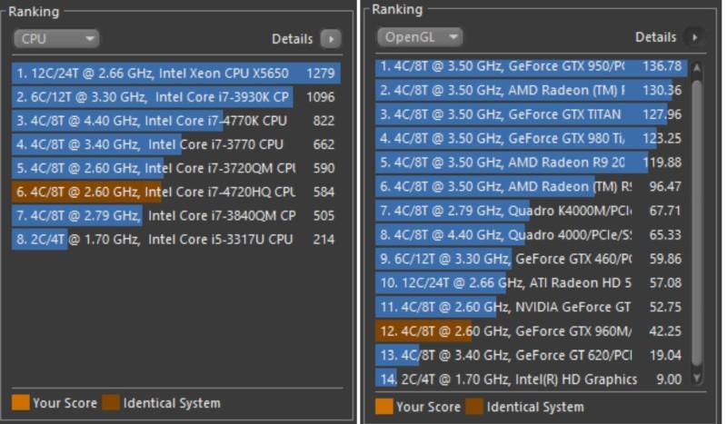 Asus_ZenBook_Pro_UX501_cinebench_ndtv.jpg