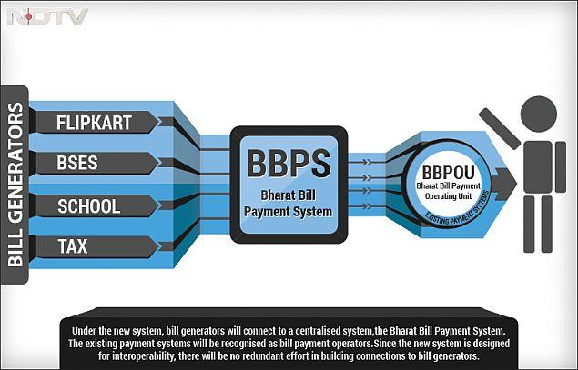 BBPS_2.jpg