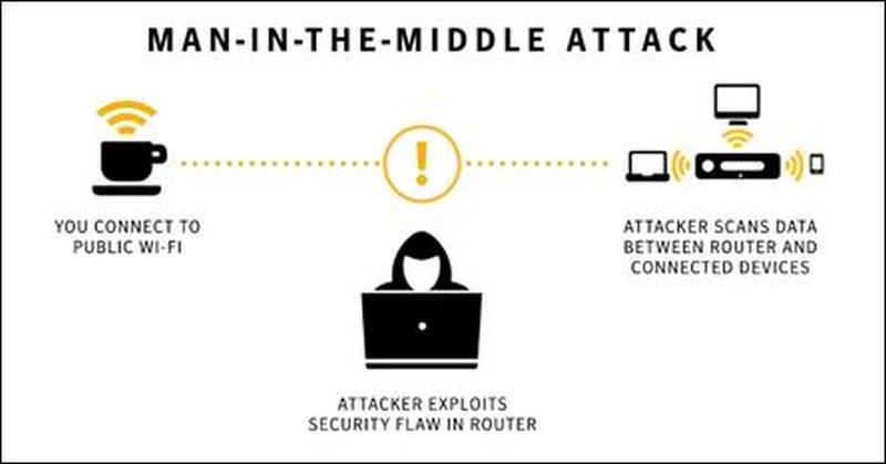 Dangers_public_Wi-Fi_attack_ndtv.jpg
