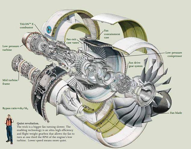 GTF_illustration.jpg