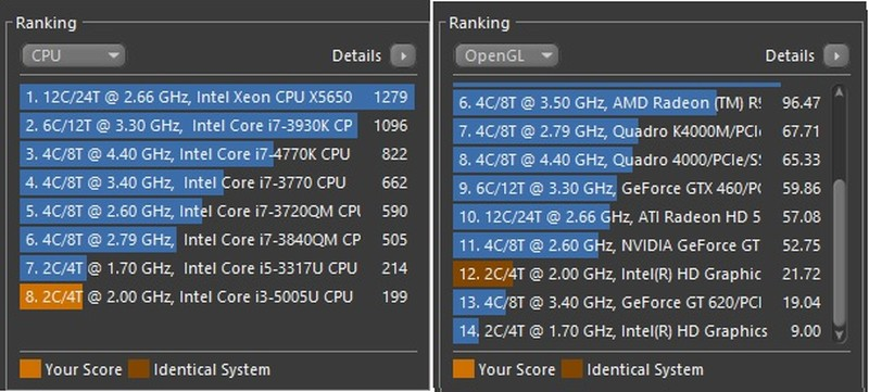 HP_15_ac101TU_cinebench_ndtv.jpg