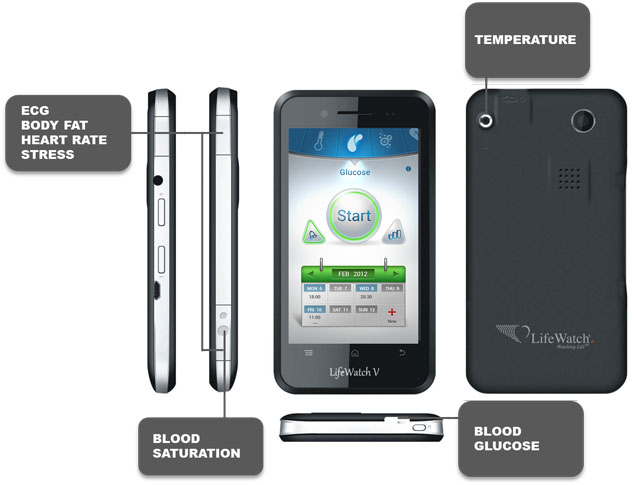 LifeWatch V - an Android smartphone that monitors your health