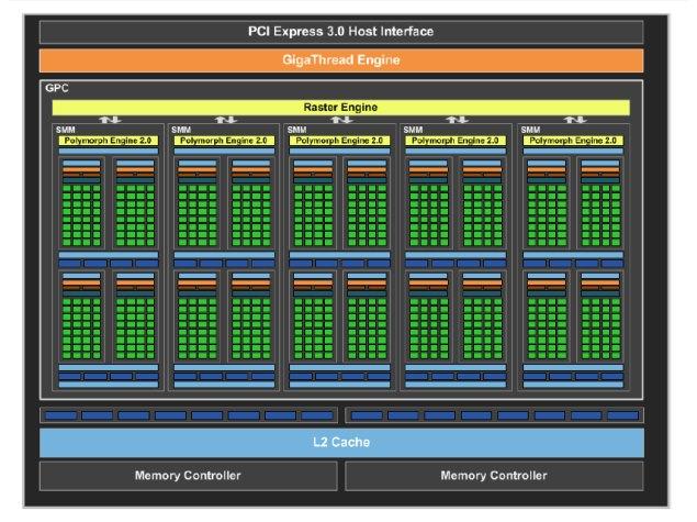 Nvidia_GM107_blockdiagram_Nvidia.jpg