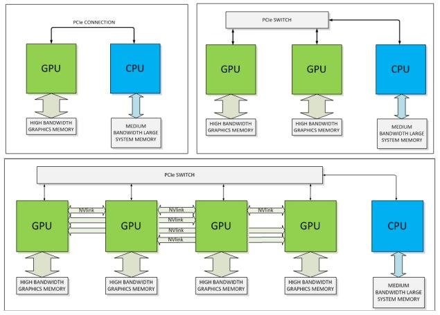 Nvidia_GTC2014_nvlink_nvidia.jpg