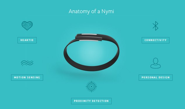 Nymi_wristband_features.jpg