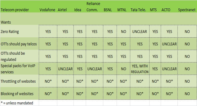 OTT_table.jpg