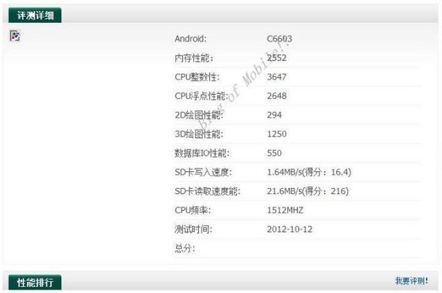 Sony-C660X-AnTuTu.jpg