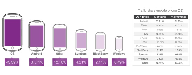 State-of-Mobile-Advertising-report-635.jpg