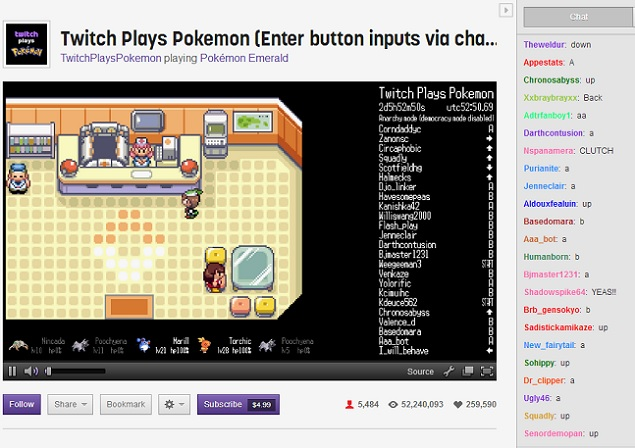 The hive mind at work: Twitch Plays Pokemon