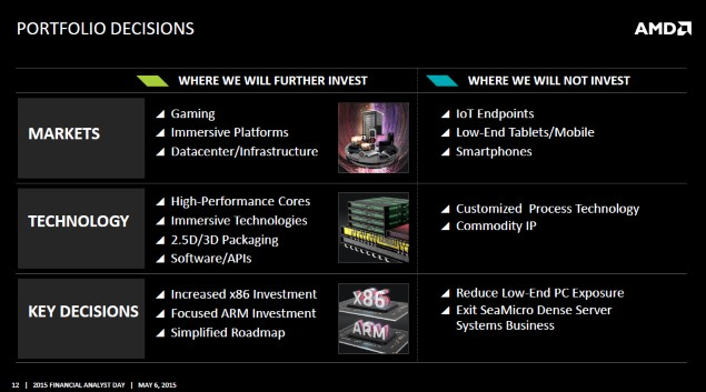 AMD Roadmap Update Details 'Zen' CPU Architecture for 2016, High-End GPU With 3D Memory