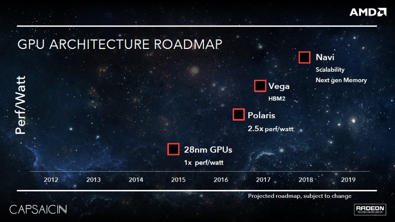 amd_capsaicin_gdc2016_gpu_roadmap_amd.jpg