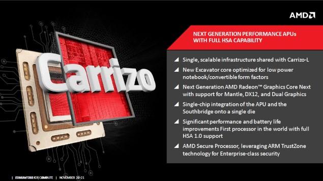 AMD Launches Sixth-Generation 'Carrizo' APU Architecture at Computex 2015