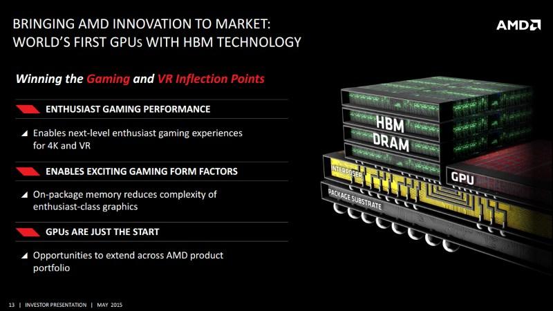 amd_investor_presentation_hbm_q22015_amd.jpg