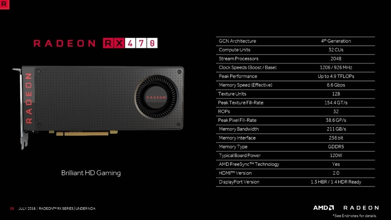 AMD Radeon RX 470 for Mainstream Gamers Launched at Rs. 15,990