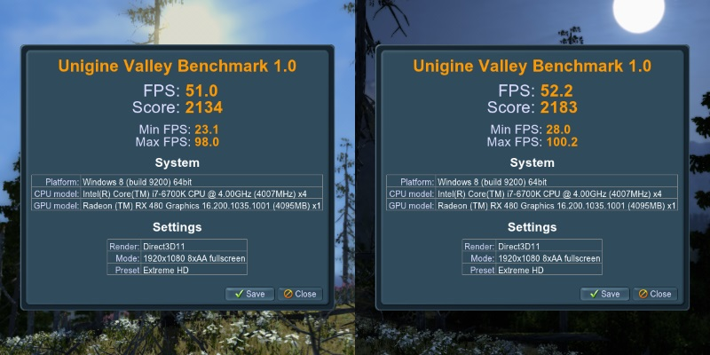 AMD Radeon RX 480 Review | NDTV Gadgets360 com