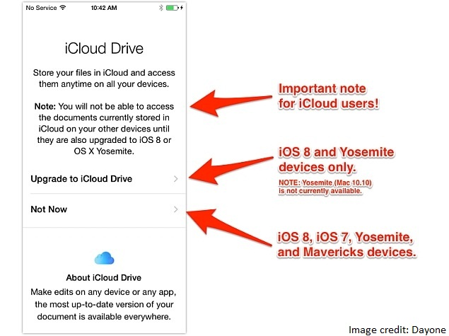Developers Warn Mac Users Not to Upgrade to iOS 8 iCloud Drive Just Yet