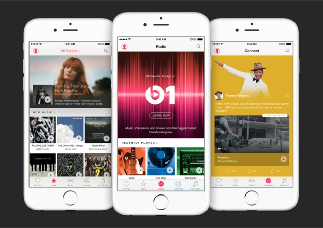 Apple Music Will Be Available at Rs. 120 per Month in India and Everything Else You Need to Know